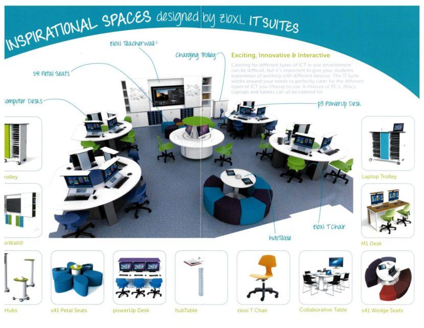 Salle informatique IT suites