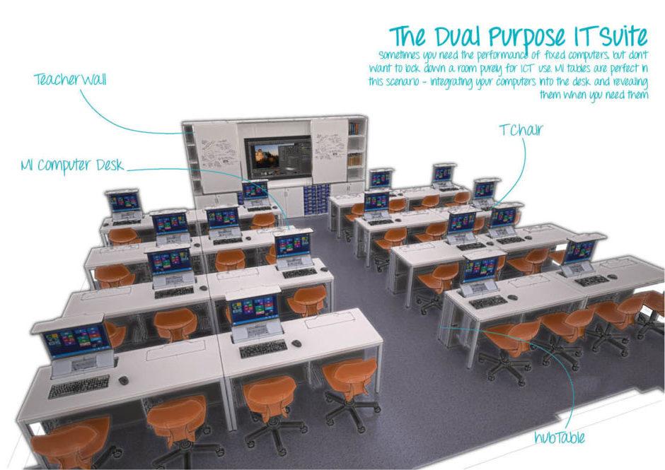 Salle informatique IT suite