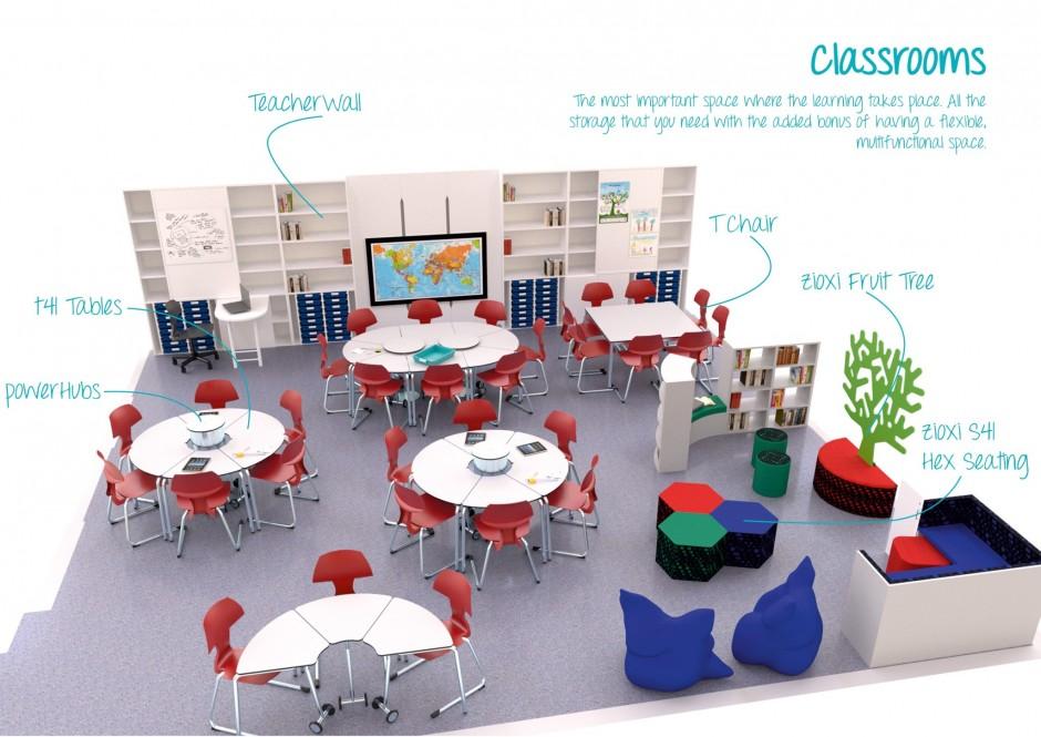 Salle de classe classrooms