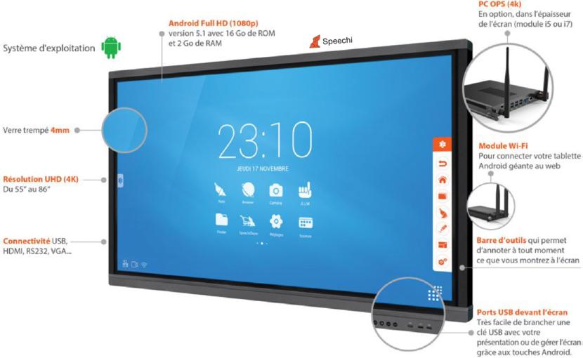 SpeechiTouch éducation écran moniteur interactif ENI